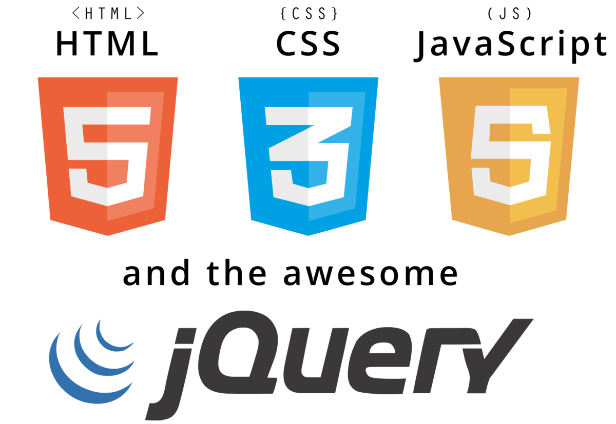 Infographic Overview about Coding HTML, CSS, JavaScript ...